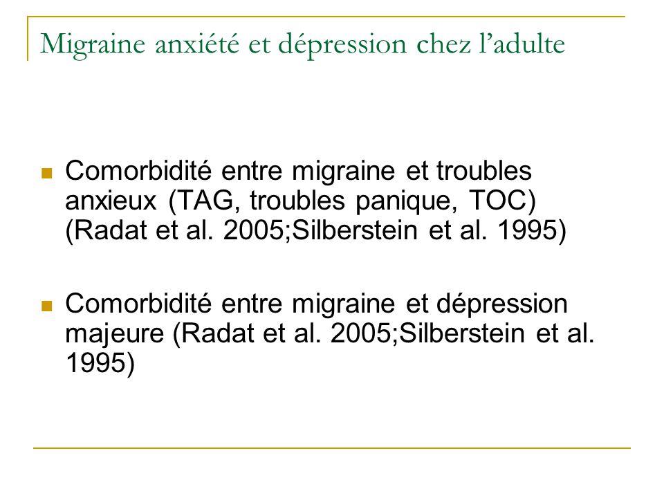 Migraine anxiété et dépression chez l'adulte