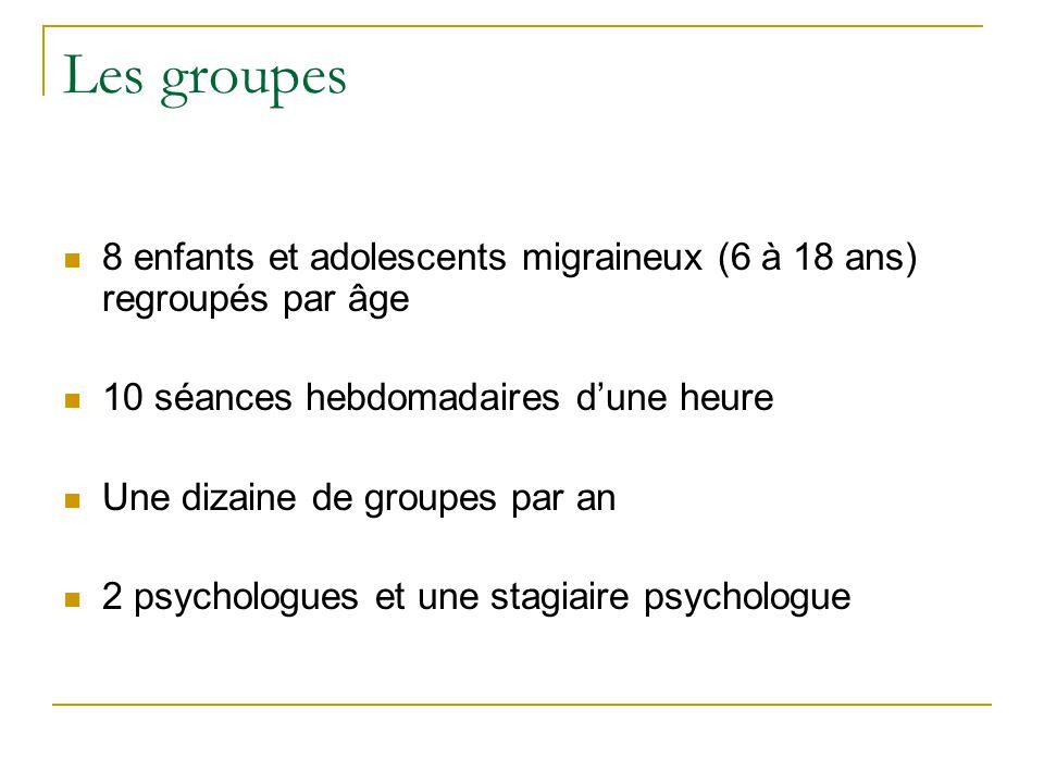 Les groupes 8 enfants et adolescents migraineux (6 à 18 ans) regroupés par âge. 10 séances hebdomadaires d'une heure.