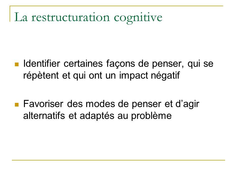 La restructuration cognitive