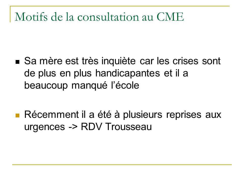 Motifs de la consultation au CME