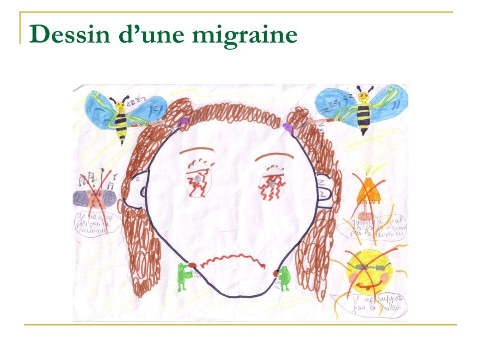 Dessin d'une migraine