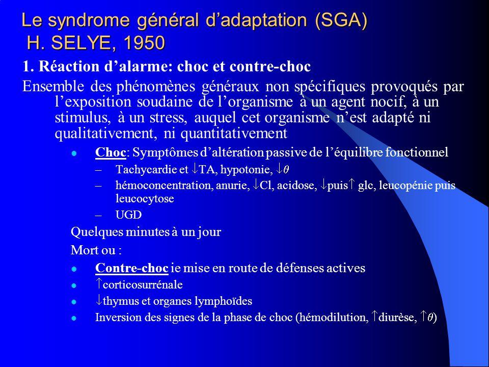 Le syndrome général d'adaptation (SGA) H. SELYE, 1950