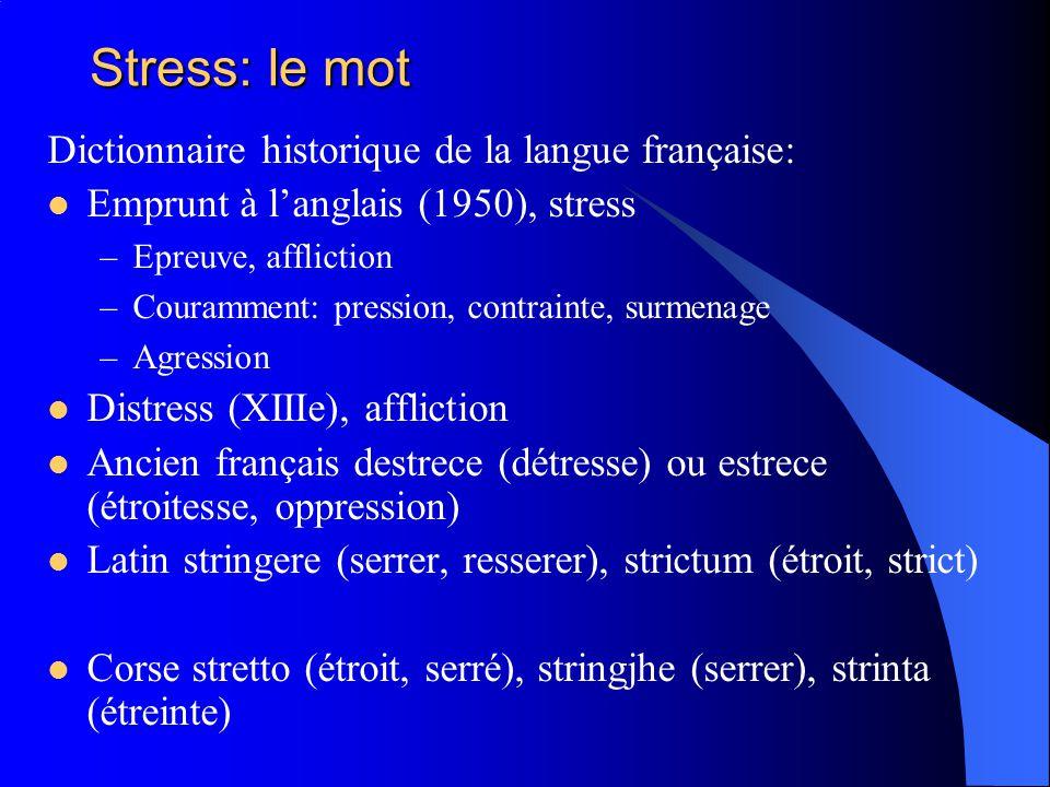 Stress: le mot Dictionnaire historique de la langue française: