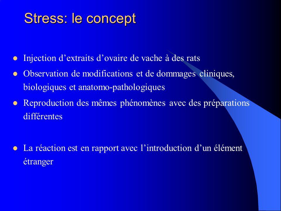 Stress: le concept Injection d'extraits d'ovaire de vache à des rats