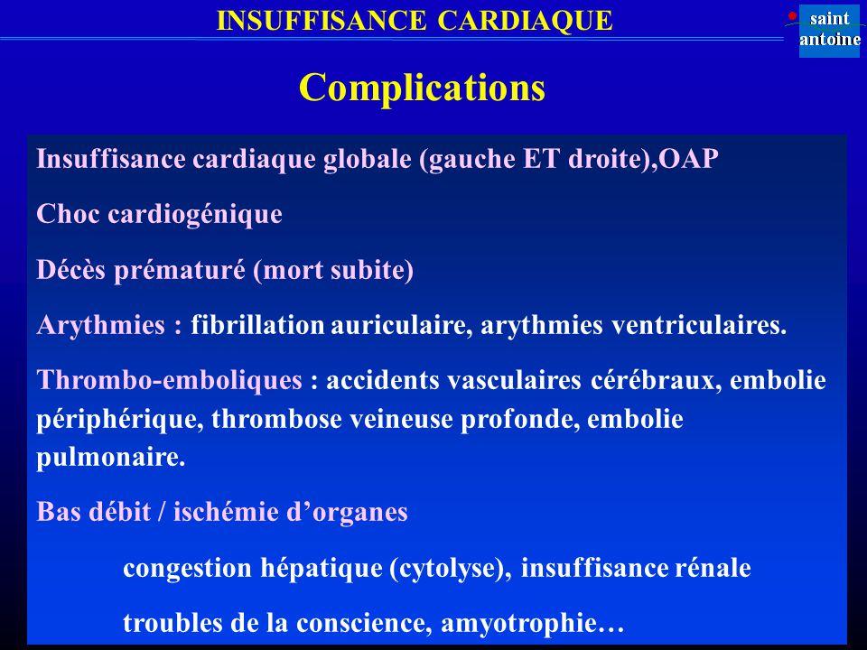 Complications Insuffisance cardiaque globale (gauche ET droite),OAP