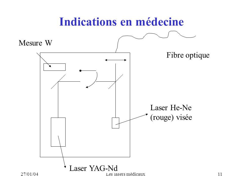 Indications en médecine