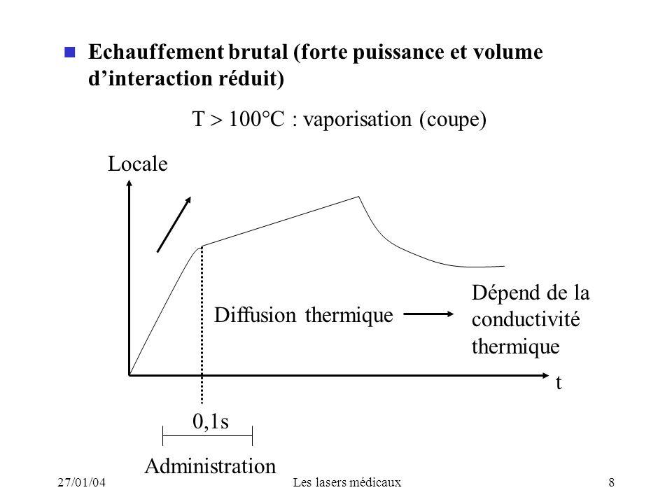 Echauffement brutal (forte puissance et volume d'interaction réduit)