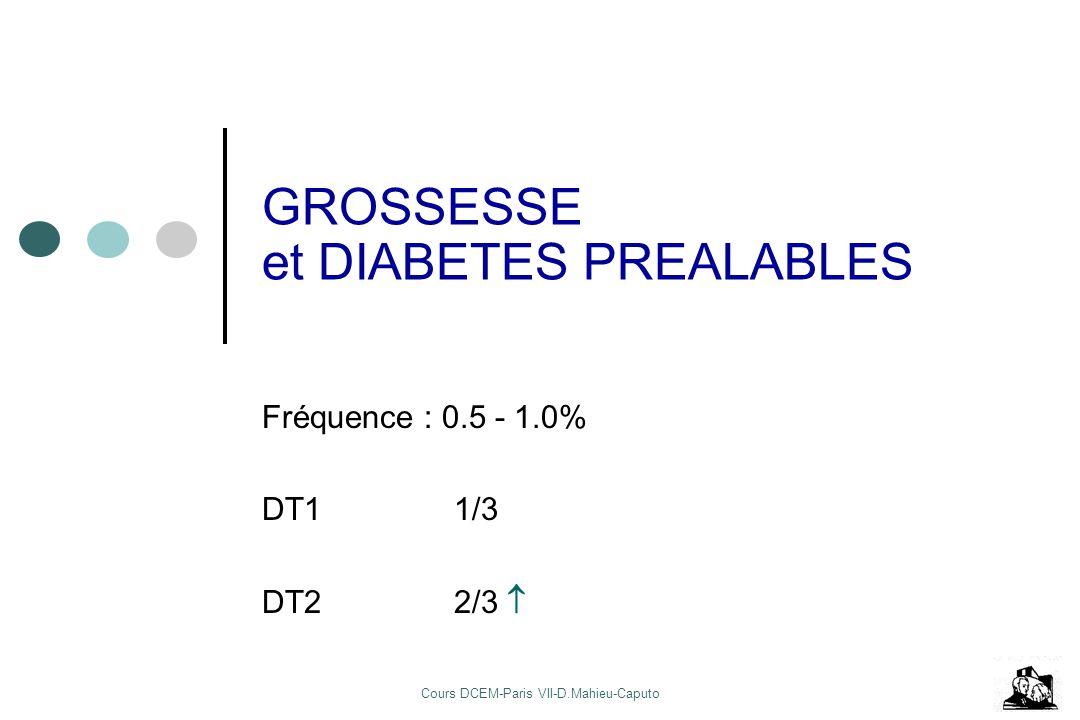 GROSSESSE et DIABETES PREALABLES