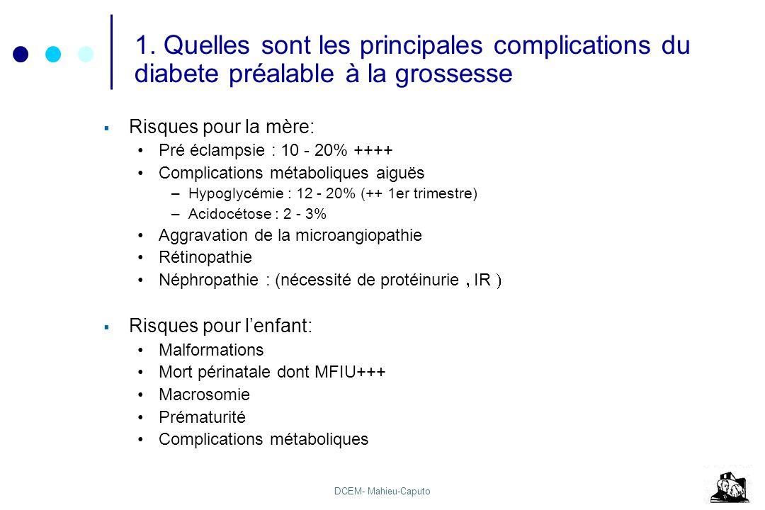 1. Quelles sont les principales complications du diabete préalable à la grossesse
