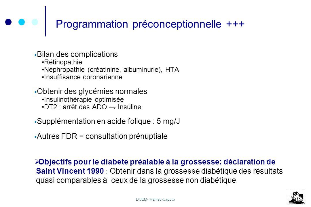 Programmation préconceptionnelle +++