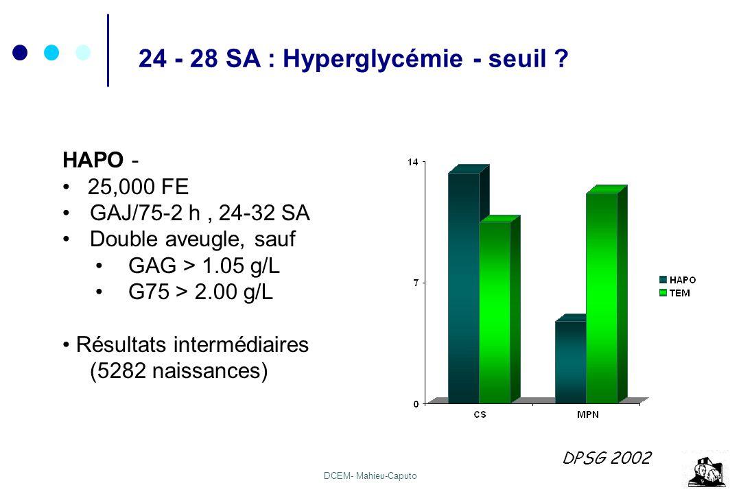 24 - 28 SA : Hyperglycémie - seuil