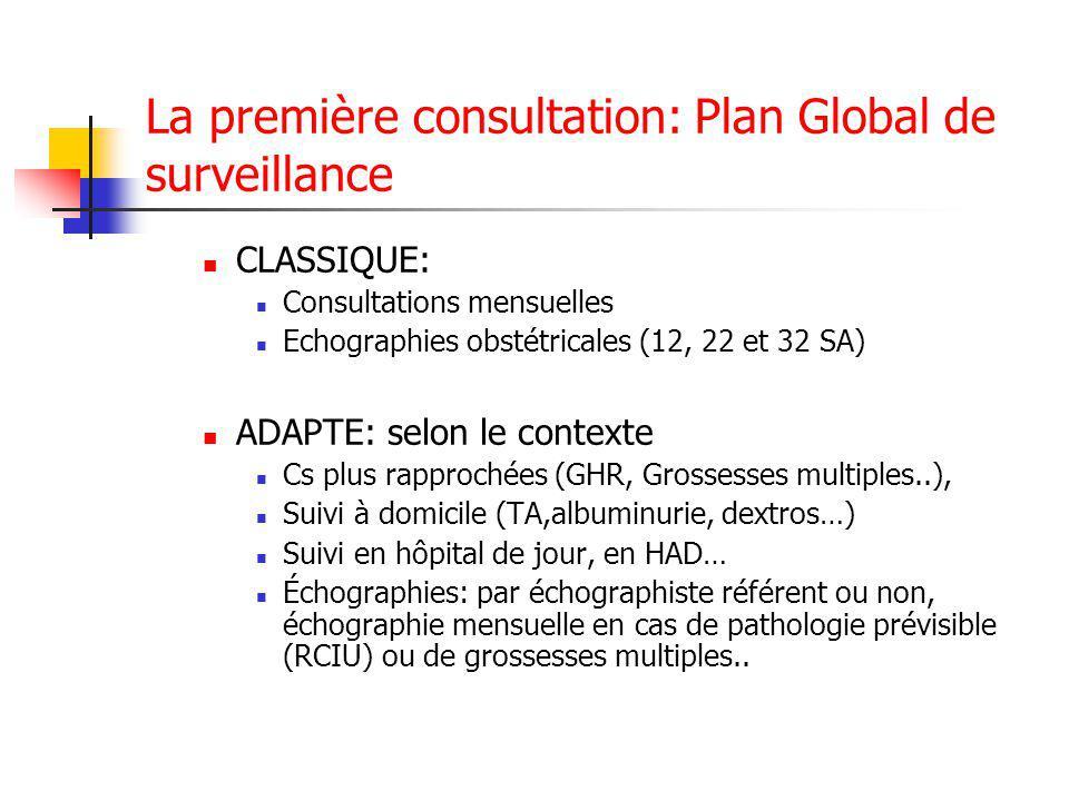 La première consultation: Plan Global de surveillance