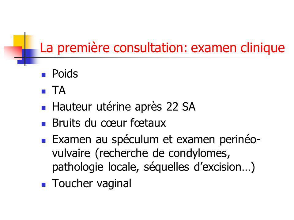 La première consultation: examen clinique