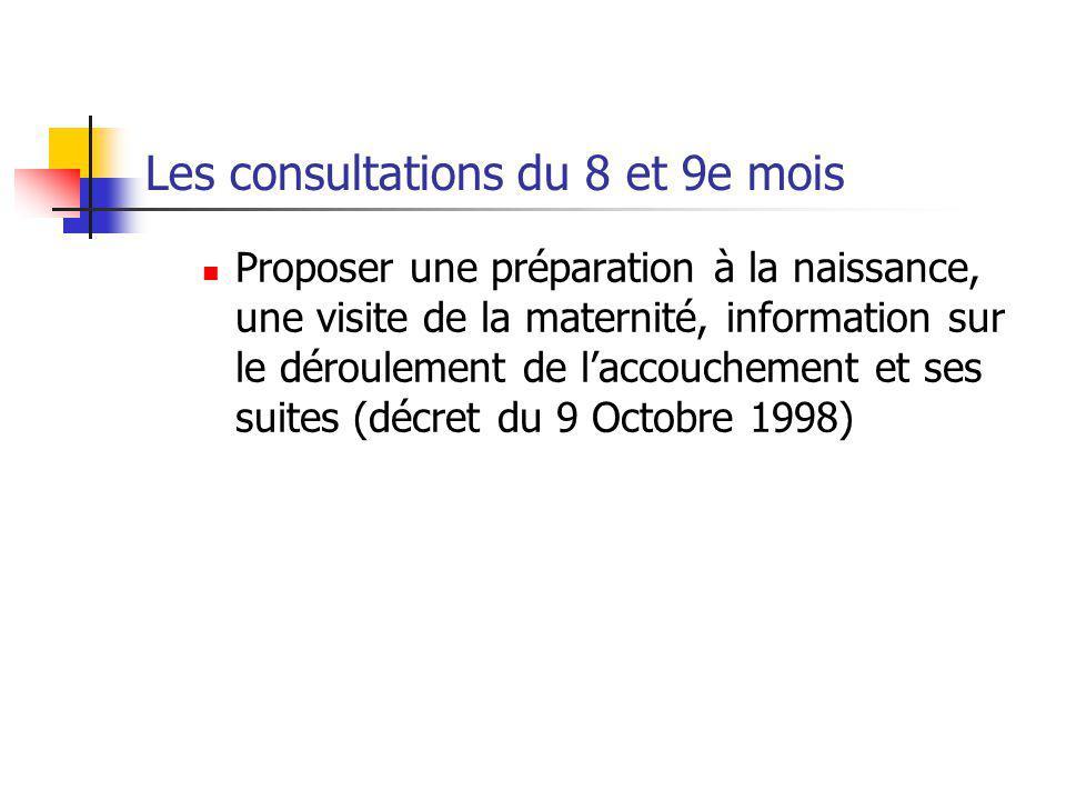 Les consultations du 8 et 9e mois