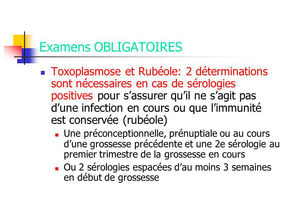 Examens OBLIGATOIRES
