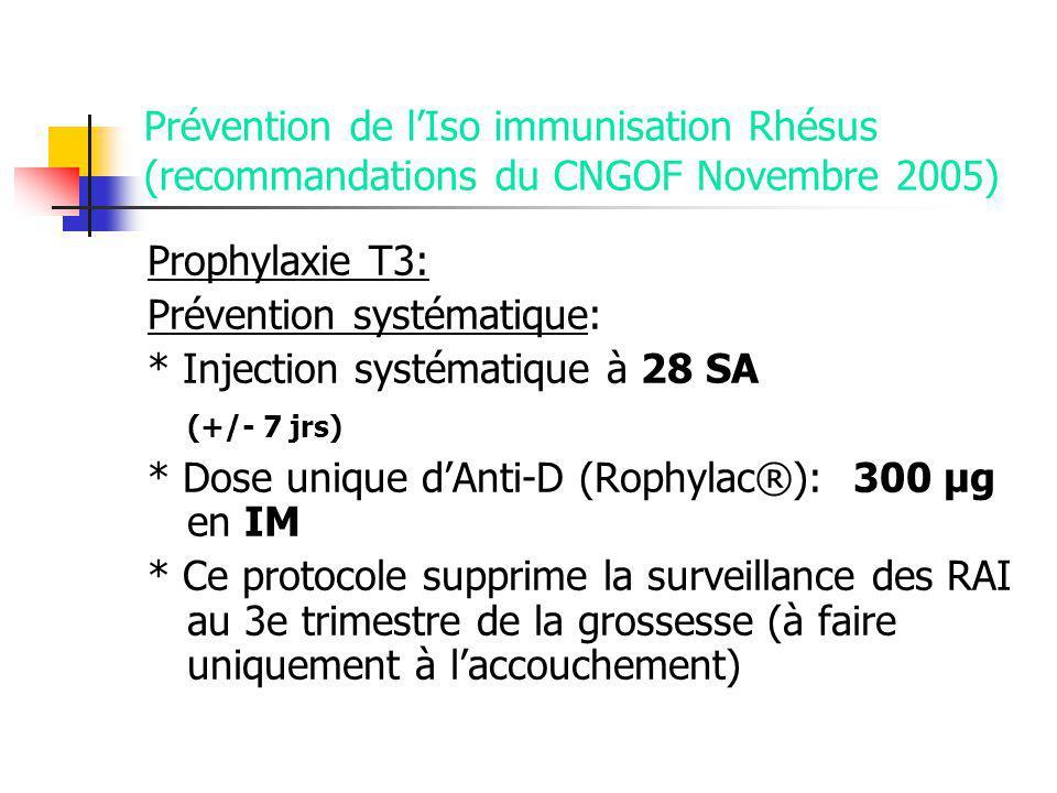 Prévention de l'Iso immunisation Rhésus (recommandations du CNGOF Novembre 2005)