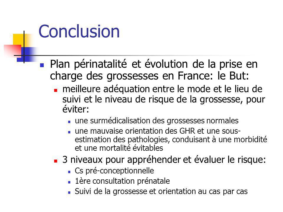 Conclusion Plan périnatalité et évolution de la prise en charge des grossesses en France: le But: