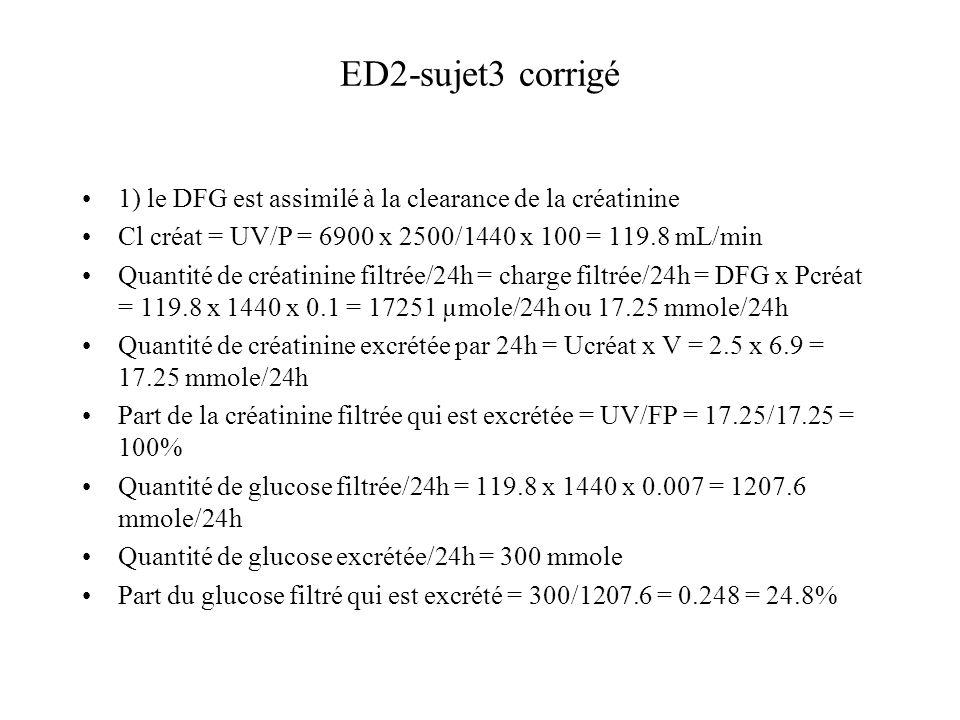 ED2-sujet3 corrigé 1) le DFG est assimilé à la clearance de la créatinine. Cl créat = UV/P = 6900 x 2500/1440 x 100 = 119.8 mL/min.