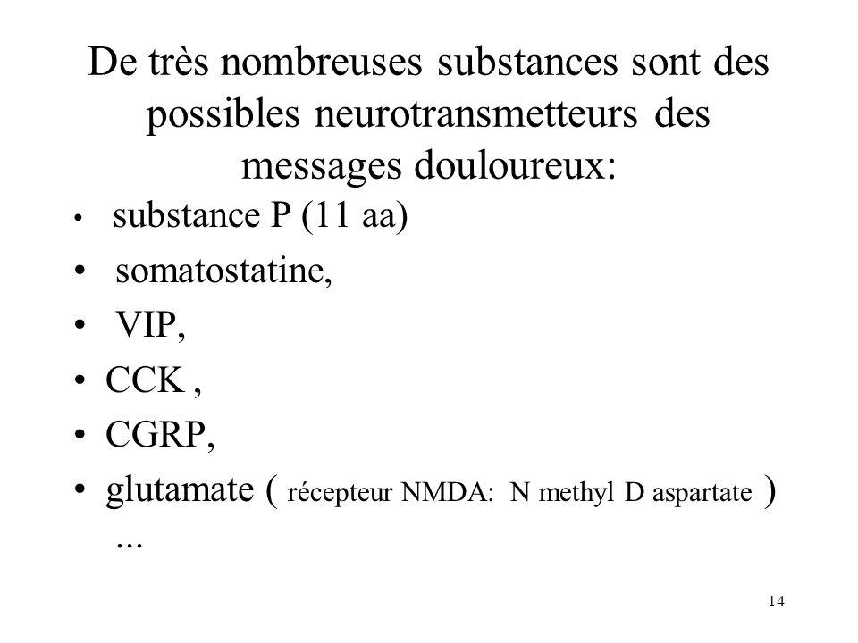 De très nombreuses substances sont des possibles neurotransmetteurs des messages douloureux: