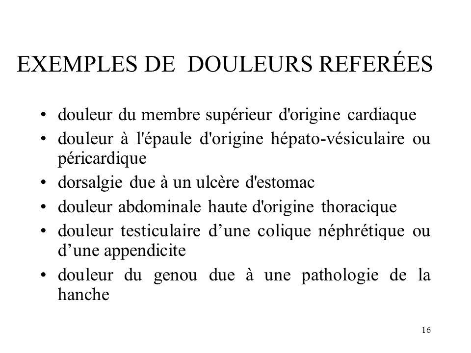 EXEMPLES DE DOULEURS REFERÉES