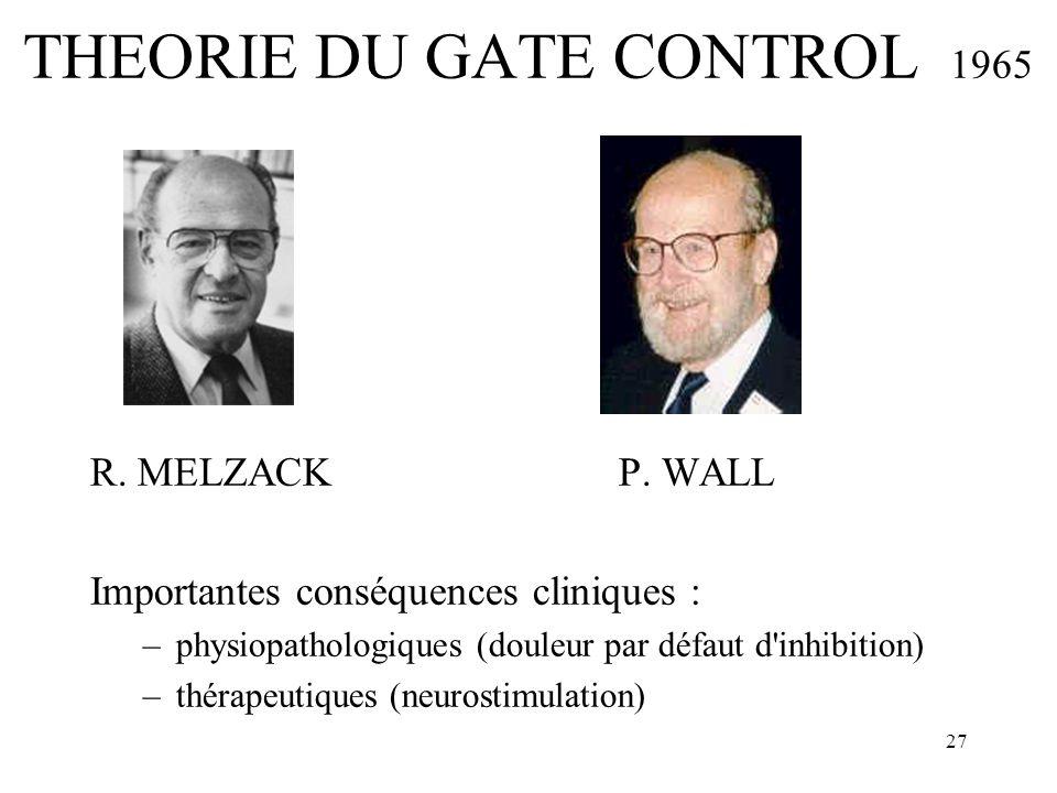 THEORIE DU GATE CONTROL 1965