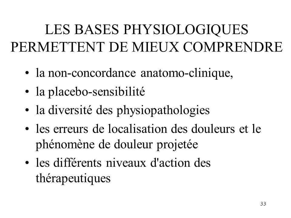 LES BASES PHYSIOLOGIQUES PERMETTENT DE MIEUX COMPRENDRE