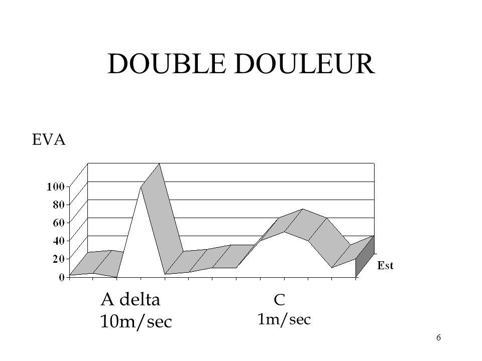 DOUBLE DOULEUR EVA A delta 10m/sec C 1m/sec