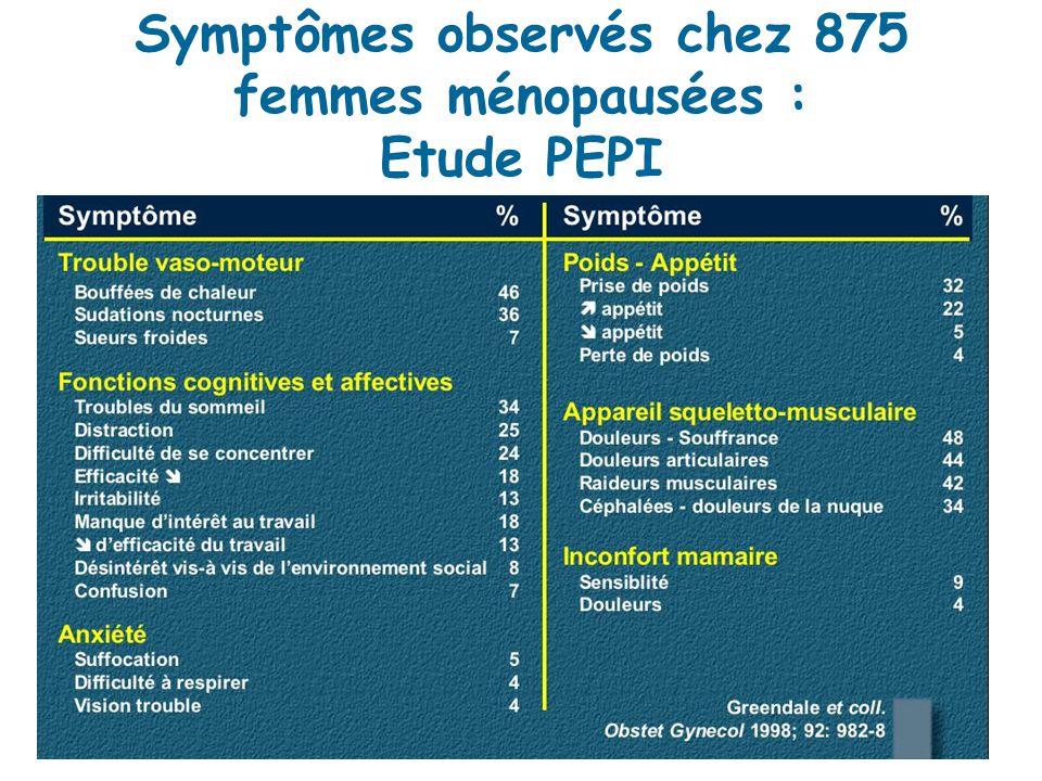 Symptômes observés chez 875 femmes ménopausées : Etude PEPI
