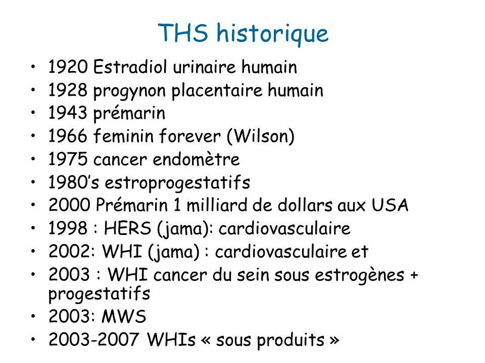 THS historique 1920 Estradiol urinaire humain