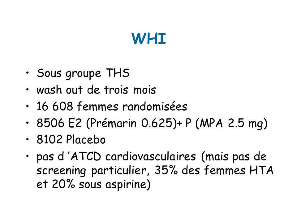 WHI Sous groupe THS wash out de trois mois 16 608 femmes randomisées