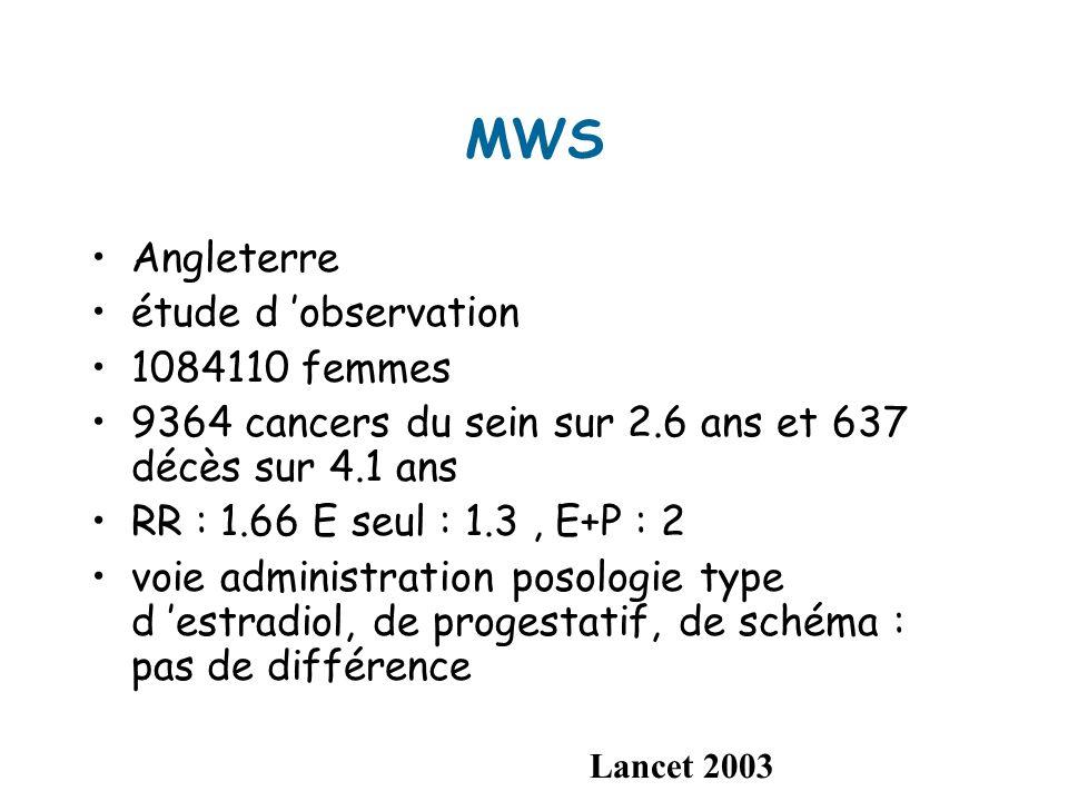 MWS Angleterre étude d 'observation 1084110 femmes