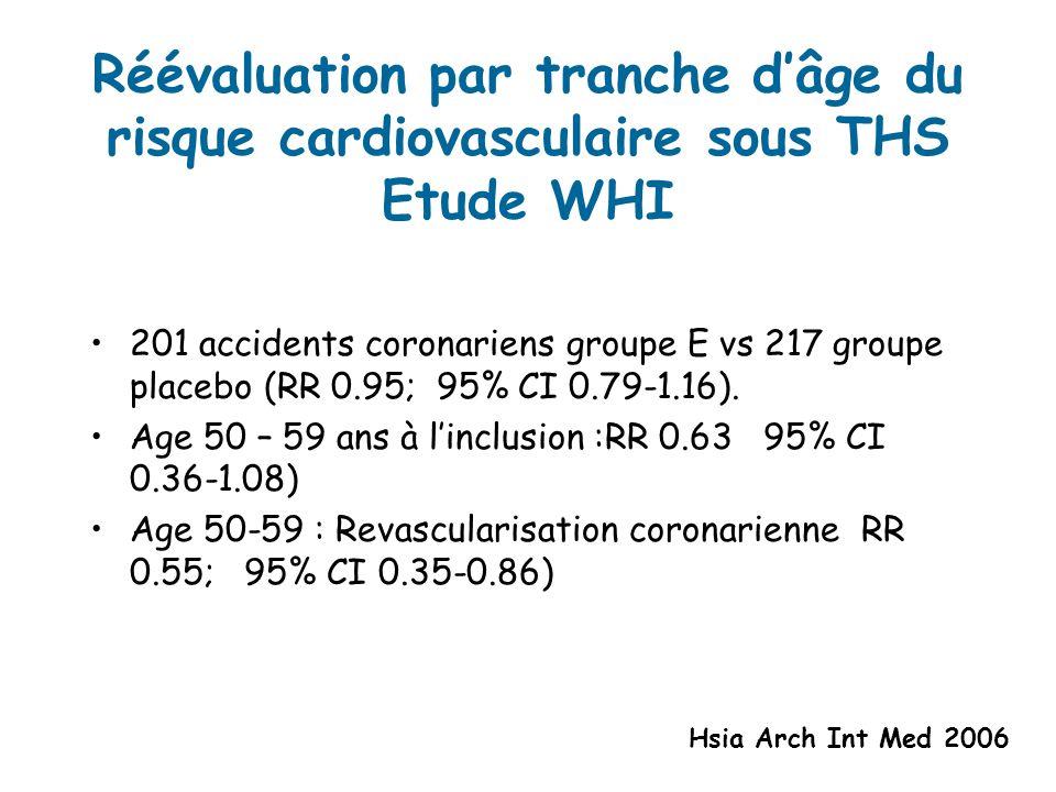Réévaluation par tranche d'âge du risque cardiovasculaire sous THS Etude WHI
