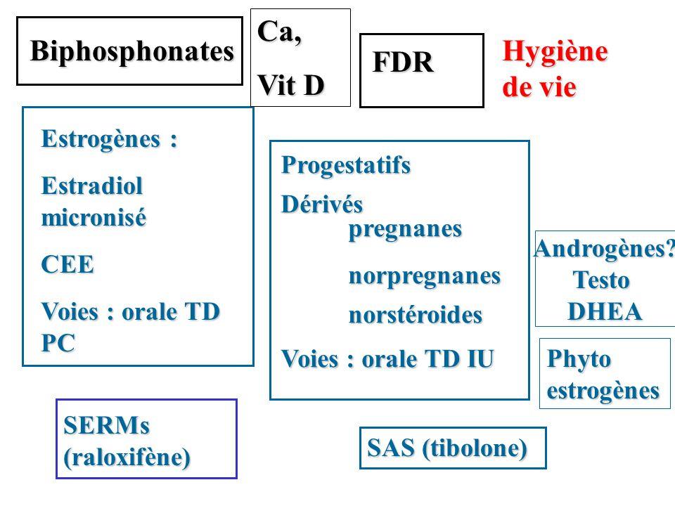 Ca, Vit D Biphosphonates Hygiène de vie FDR Estrogènes :
