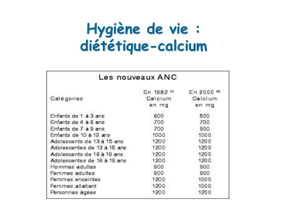 Hygiène de vie : diététique-calcium