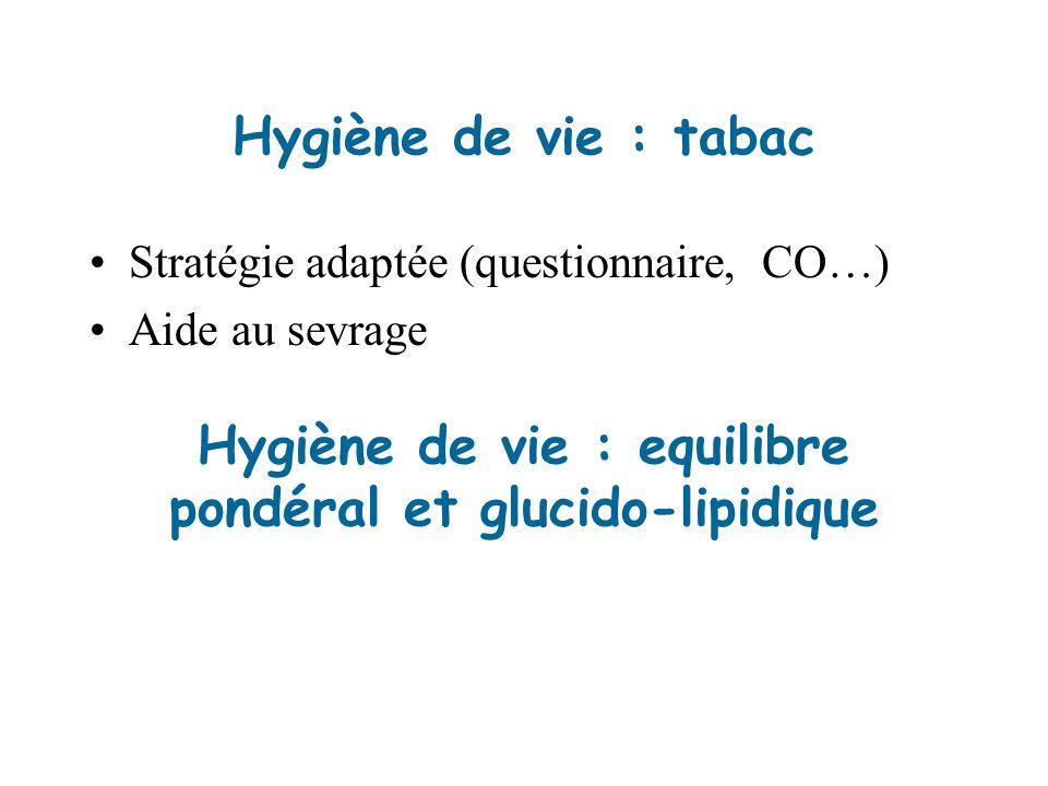 Hygiène de vie : equilibre pondéral et glucido-lipidique