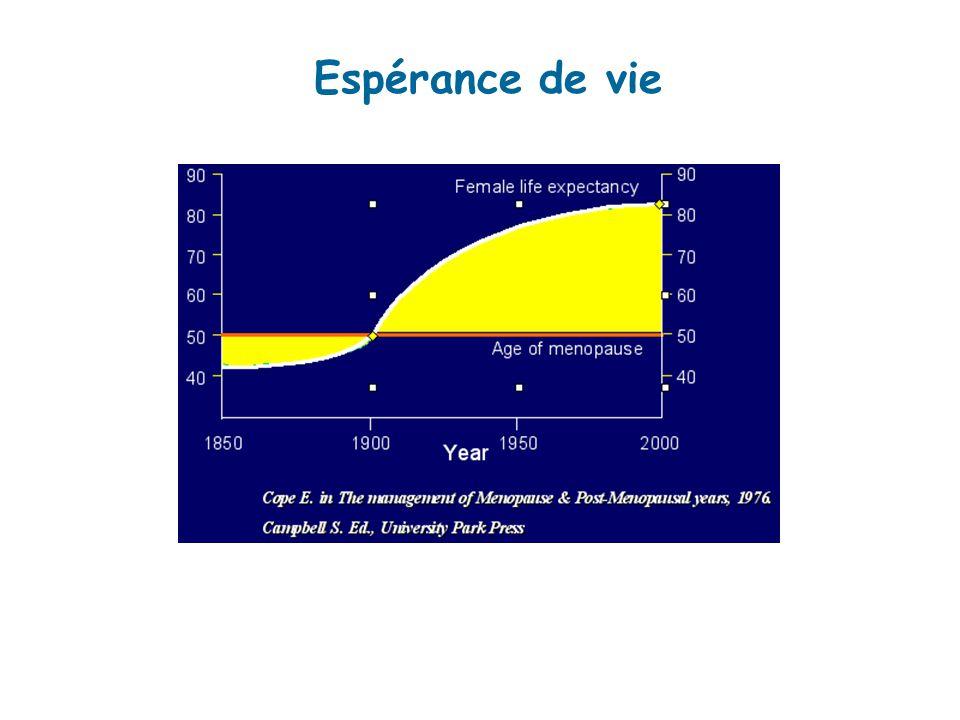 Espérance de vie