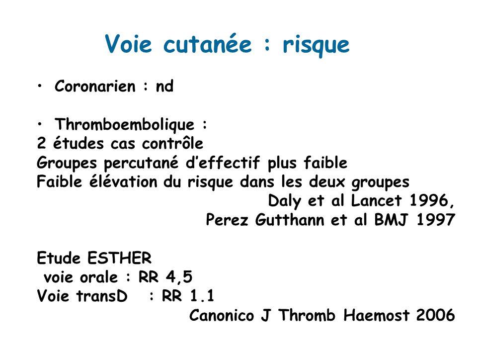 Voie cutanée : risque Coronarien : nd Thromboembolique :