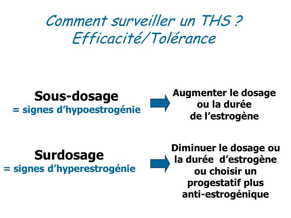 Comment surveiller un THS Efficacité/Tolérance