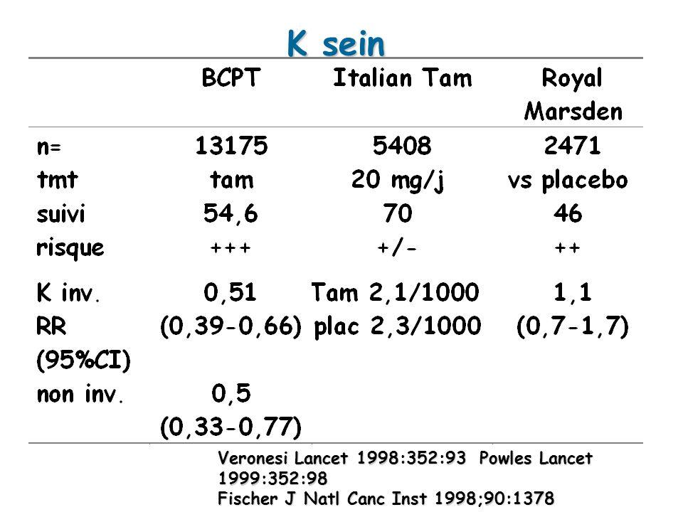 K sein Veronesi Lancet 1998:352:93 Powles Lancet 1999:352:98
