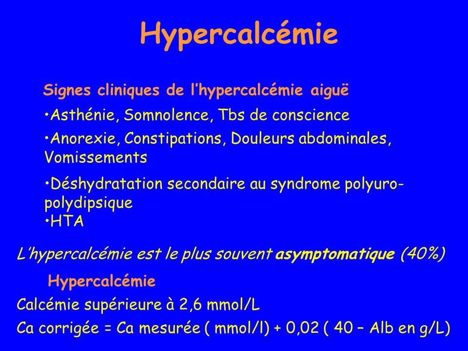 Hypercalcémie Signes cliniques de l'hypercalcémie aiguë