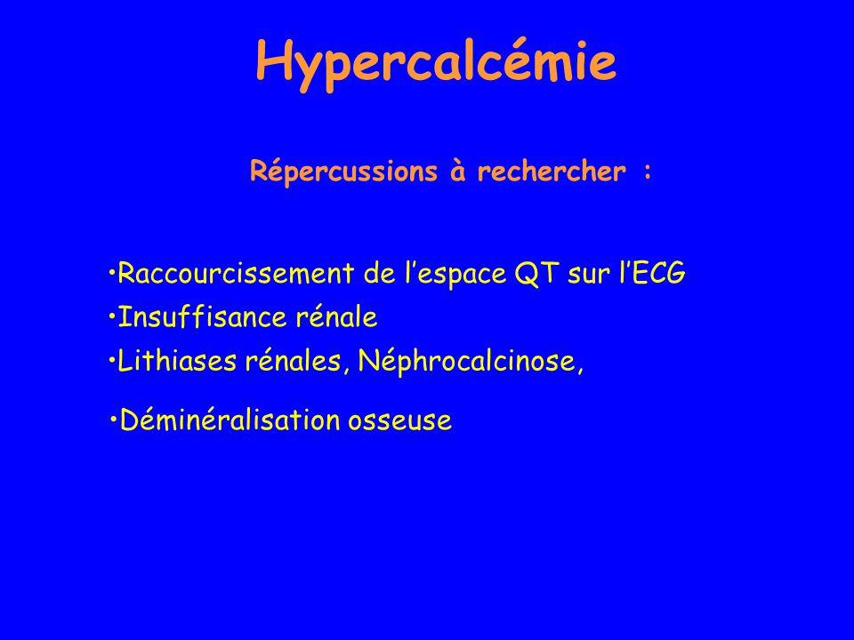 Hypercalcémie Répercussions à rechercher :