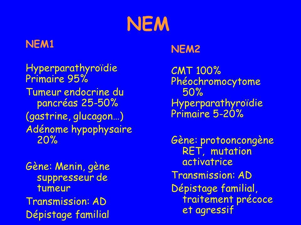 NEM NEM1 NEM2 Hyperparathyroïdie CMT 100% Primaire 95%