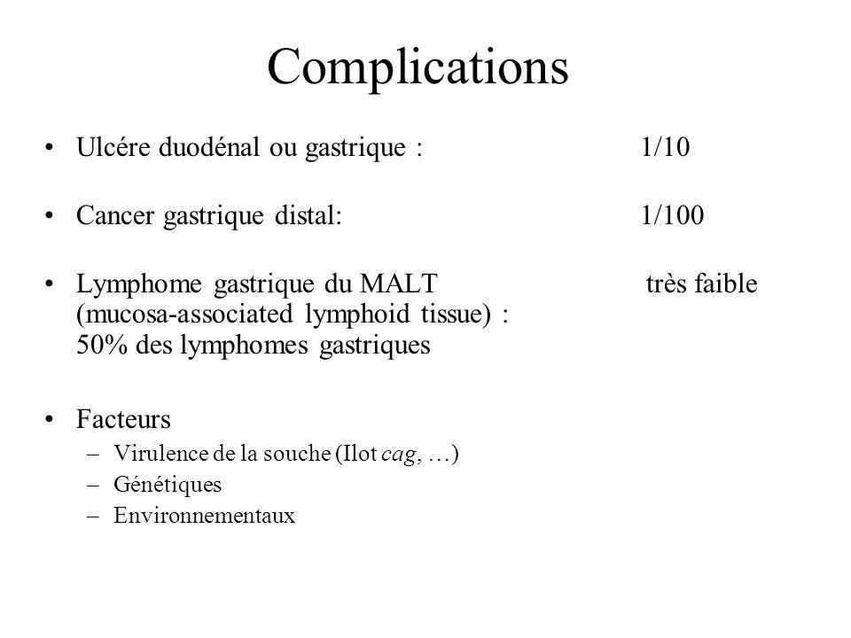 Complications Ulcére duodénal ou gastrique : 1/10