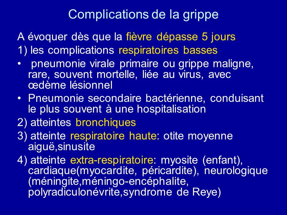 Complications de la grippe