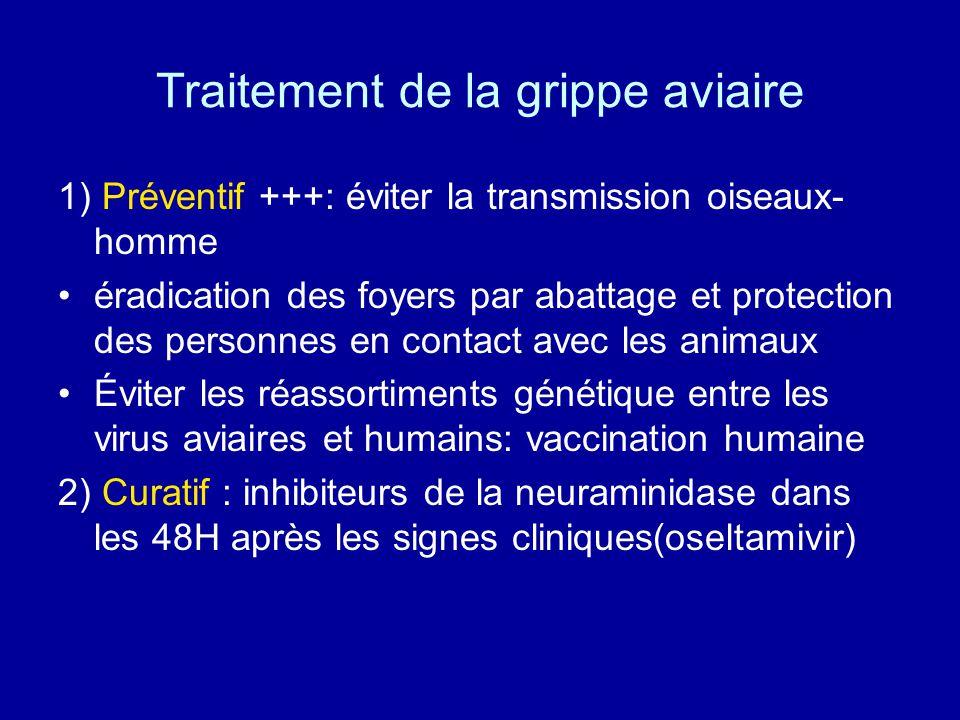 Traitement de la grippe aviaire