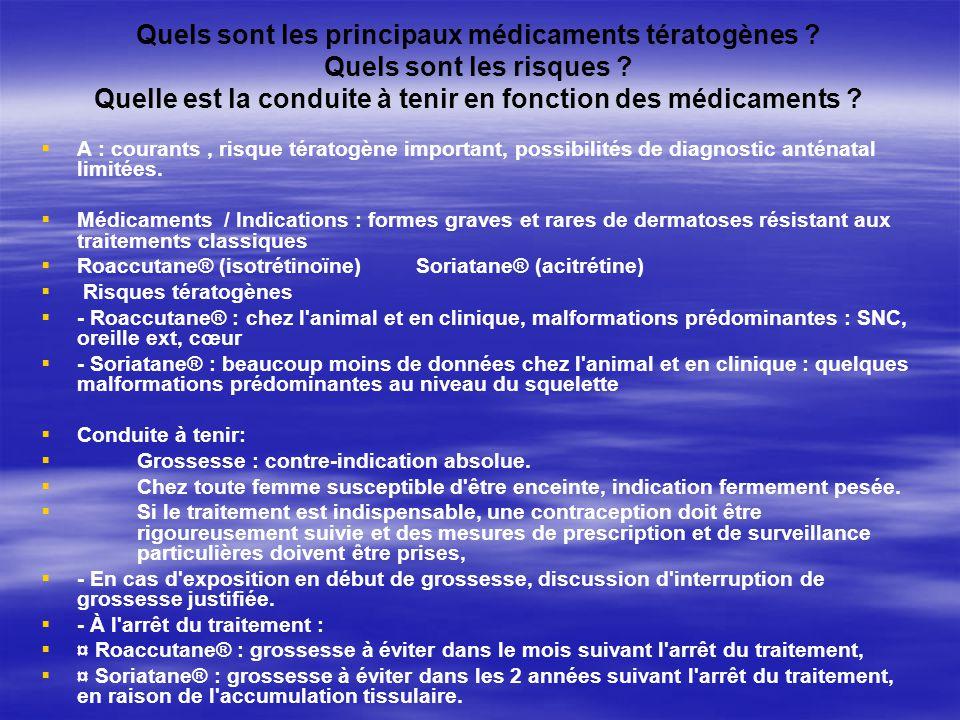 Quels sont les principaux médicaments tératogènes