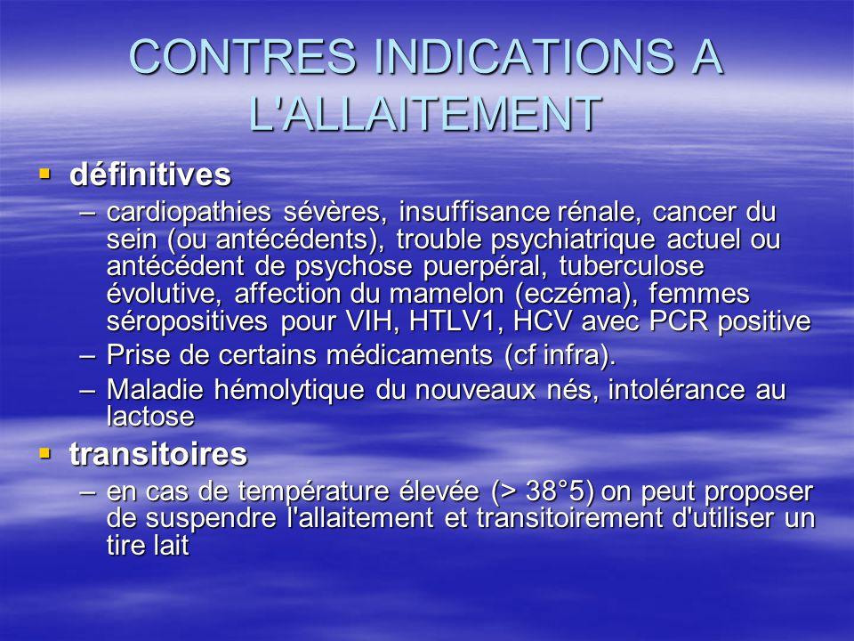 CONTRES INDICATIONS A L ALLAITEMENT