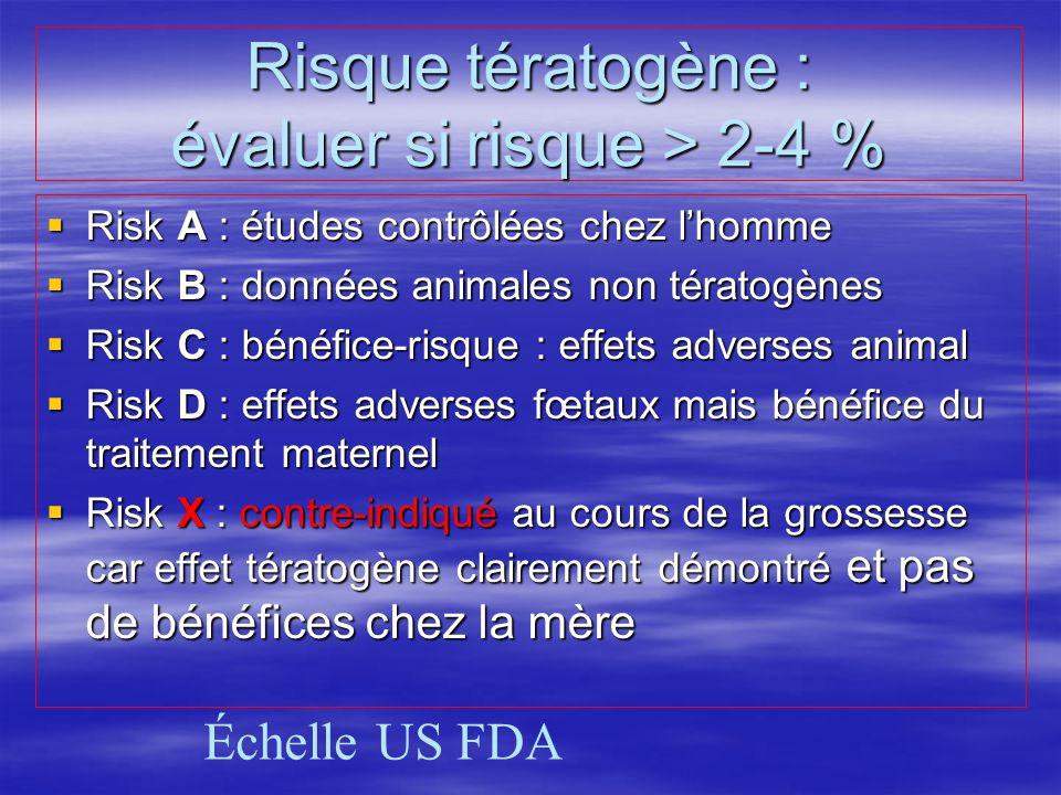 Risque tératogène : évaluer si risque > 2-4 %