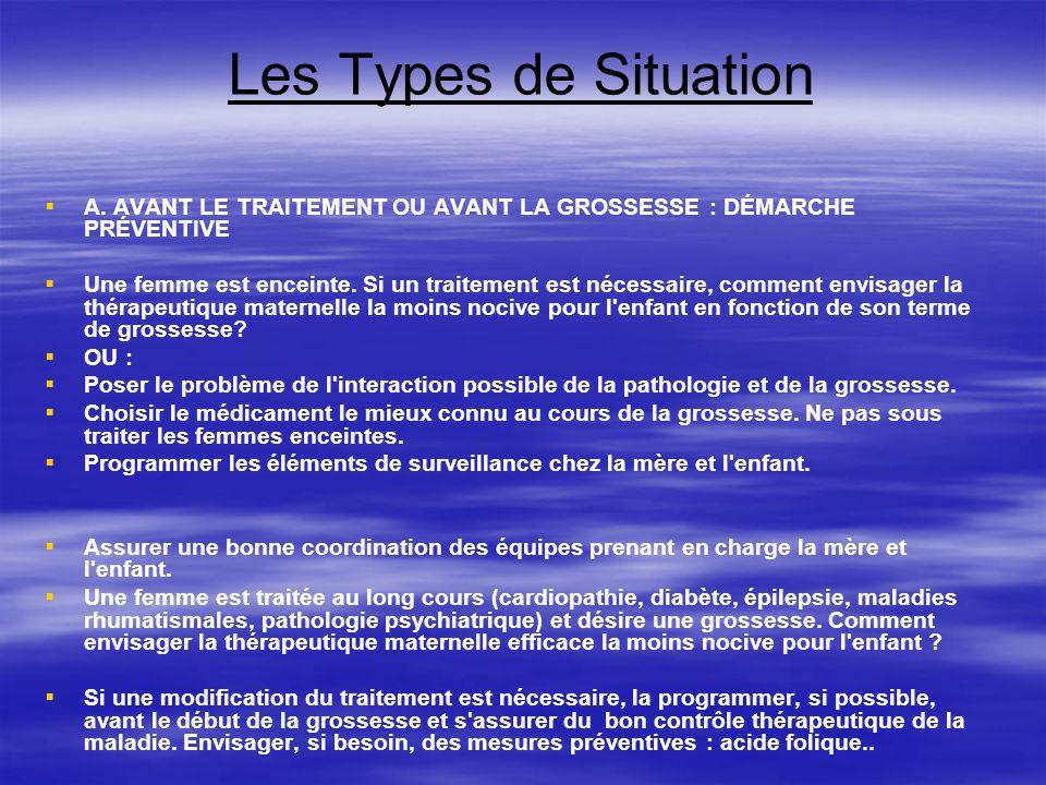 Les Types de Situation A. AVANT LE TRAITEMENT OU AVANT LA GROSSESSE : DÉMARCHE PRÉVENTIVE.