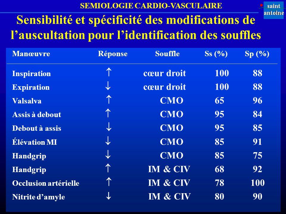 Sensibilité et spécificité des modifications de l'auscultation pour l'identification des souffles